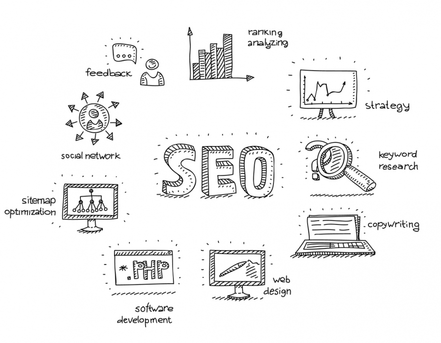 SEO & marketing strategy keywords with line icons